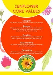 Sunflower Core Values Statement